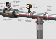 Как смонтировать саморегулирующийся нагревательный кабель на трубопровод?