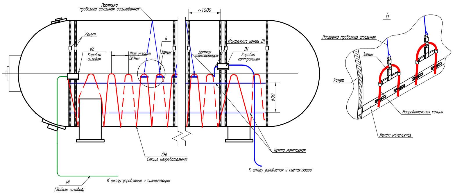 Фасады пароизоляция вентилируемые