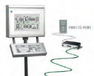 Серия ET-600 - Зоны 1, 21