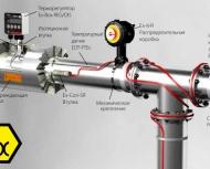 Аксессуары для саморегулирующегося нагревательного кабеля