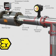 Электрический кабельный обогрев во взрывоопасных зонах