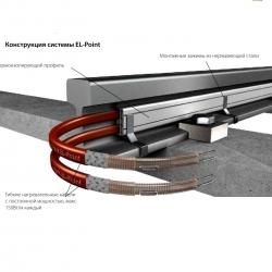Системы железнодорожного  обогрева eltherm . Нагревательный кабель EL-Rail